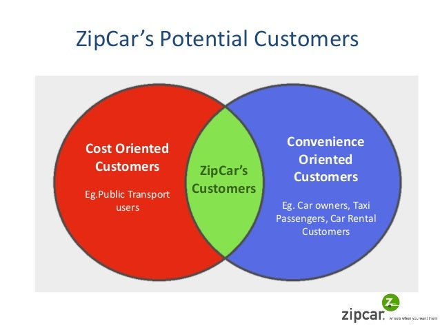 is zipcar a high potential venture Zipcar founders antje danielson and robin chase, both 42, met when their children attended the same kindergarten class at the time, chase, a stay-at-home mom who had a master's degree in business administration, wanted the flexibility that came from having her own business, while danielson was.