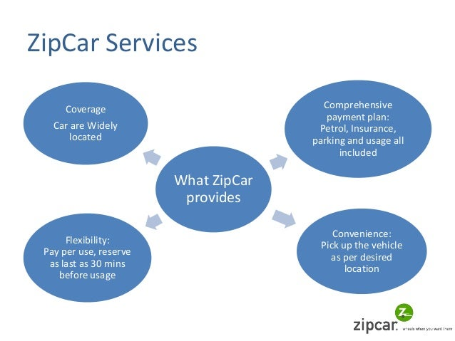 Zipcar Business