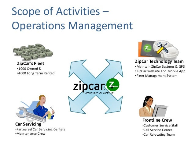 service operations zipcar The car-sharing service car2go says it is indefinitely suspending its operations in canada's largest city because parking regulations make its business inoperable.
