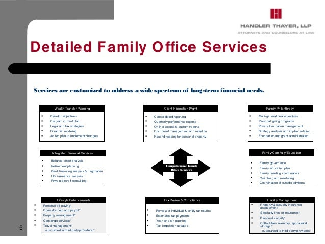 Family office investments in real estate tom handler - Family office real estate ...