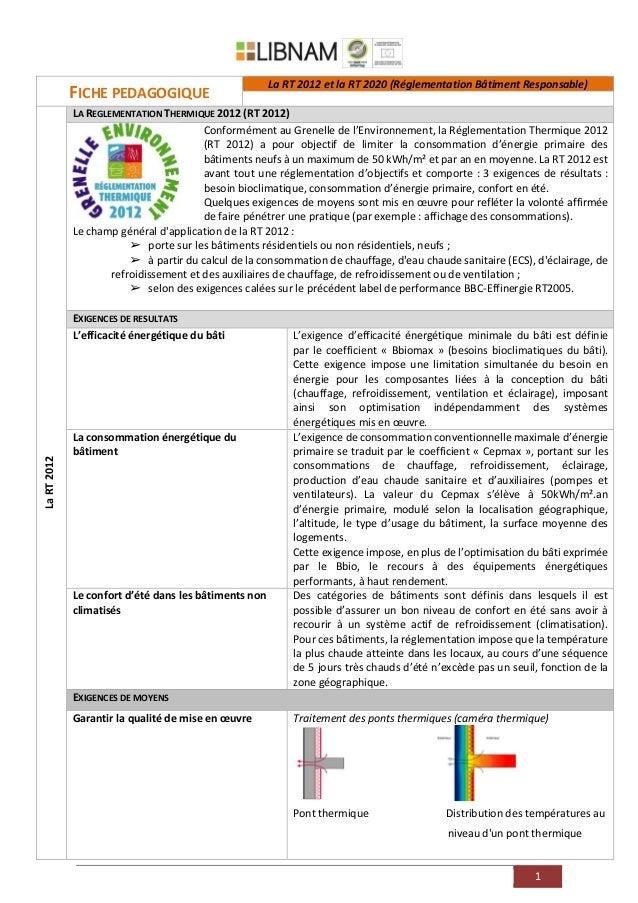 1 FICHE PEDAGOGIQUE La RT 2012 et la RT 2020 (Réglementation Bâtiment Responsable) LaRT2012 LA REGLEMENTATION THERMIQUE 20...
