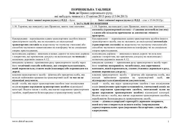 Зміни до правила дорожнього руху України 2013