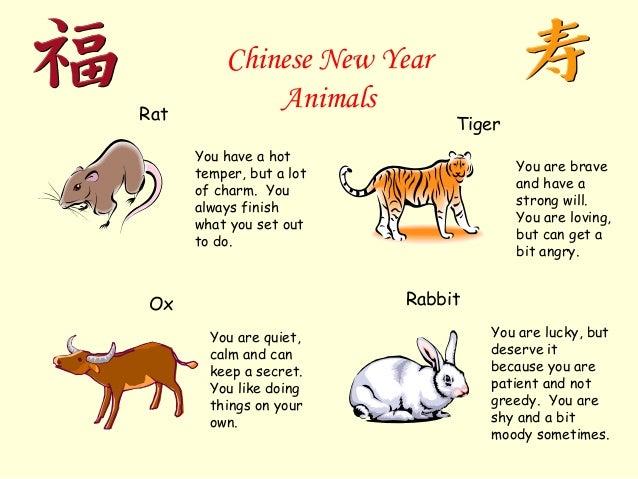 Chinese Zodiac animal descriptions
