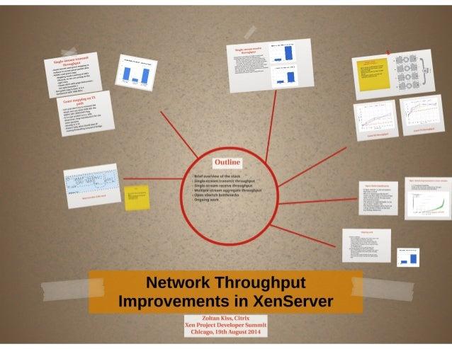XPDS14: Network Throughput Improvements in XenServer - Zoltan Kiss, Citrix