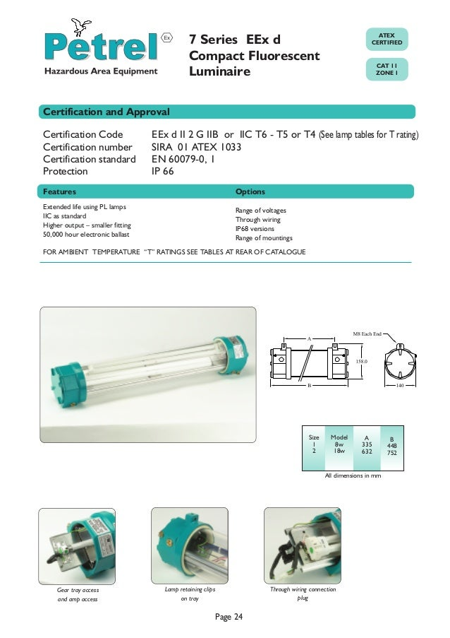 7 Series EEx d Compact Fluorescent Luminaire  ATEX CERTIFIED  CAT 11 ZONE 1  Certification and Approval Certification Code...
