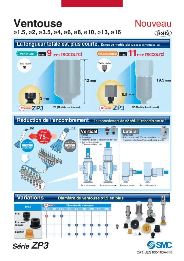 VariationsRéduction de lencombrementNouveauRoHS19.5 mm12 mm3 mm8.5 mmZP3NouveauNouveau ZP3Nouveauø4ø2ø1.5 ø2 ø3.5 ø4 ø6 ø8...