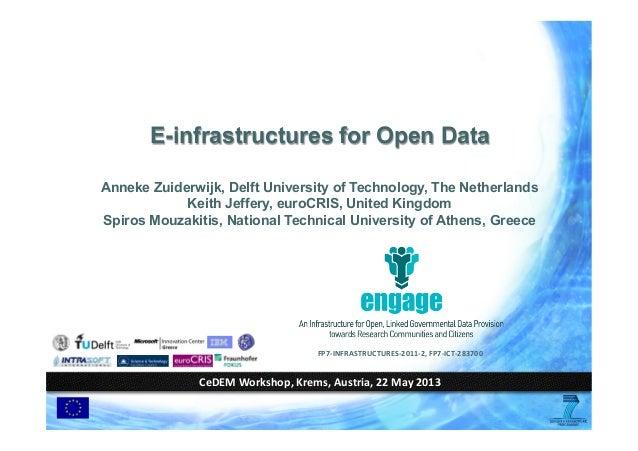 FP7-‐INFRASTRUCTURES-‐2011-‐2, FP7-‐ICT-‐283700 CeDEM Workshop, Krems, Austria, 22 May 2013 E-infra...