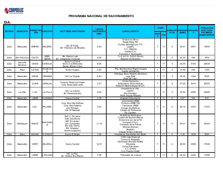 Cronograma de racionamiento eléctrico en el estado Zulia