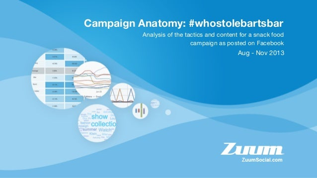 Campaign Anatomy: #whostolebartsbar Analysis of the tactics and content for a snack food campaign as posted on Facebook  A...