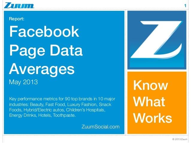 Facebook Page Data Averages for May 2013