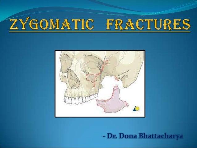 - Dr. Dona Bhattacharya
