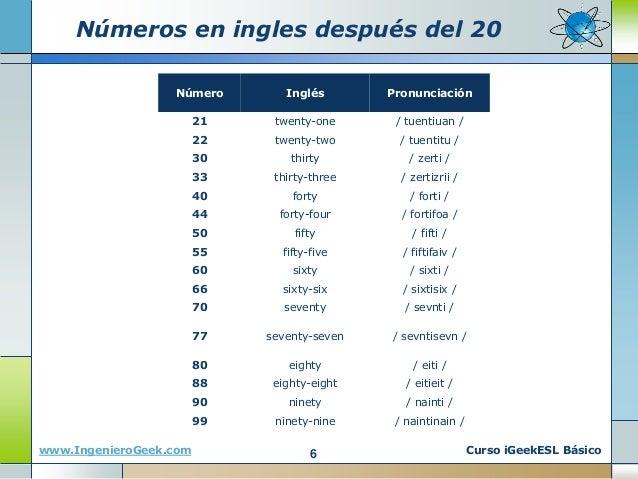 Los n meros en ingles cardinales y ordinales - Habitacion en ingles como se escribe ...