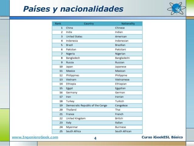 0 16 Vocabulario Paises Y Nacionalidades