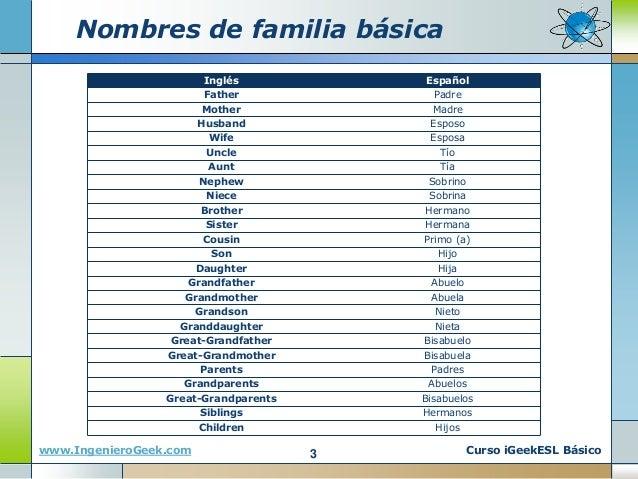 0 14 Vocabulario La Familia Y Partes Del Cuerpo
