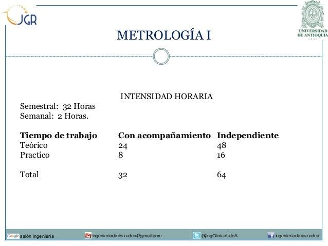 METROLOGÍA I  INTENSIDAD HORARIA Semestral: 32 Horas Semanal: 2 Horas. Tiempo de trabajo Teórico Practico  Con acompañamie...