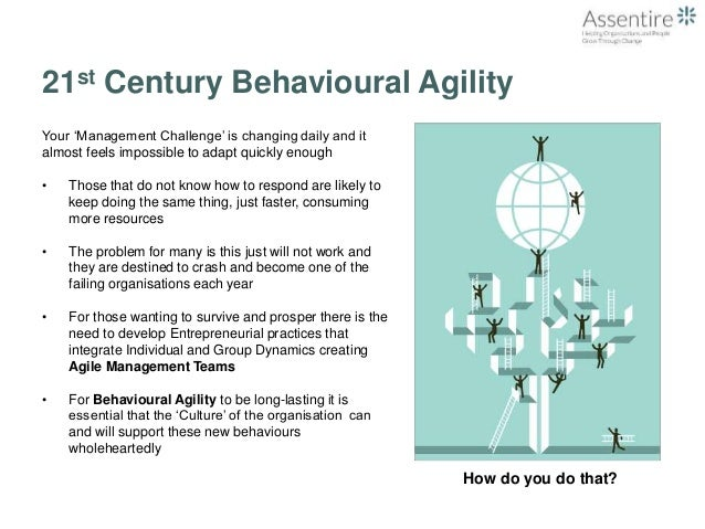21st Century Behavioural Agility  Your 'Management Challenge' is changing daily and it  almost feels impossible to adapt q...