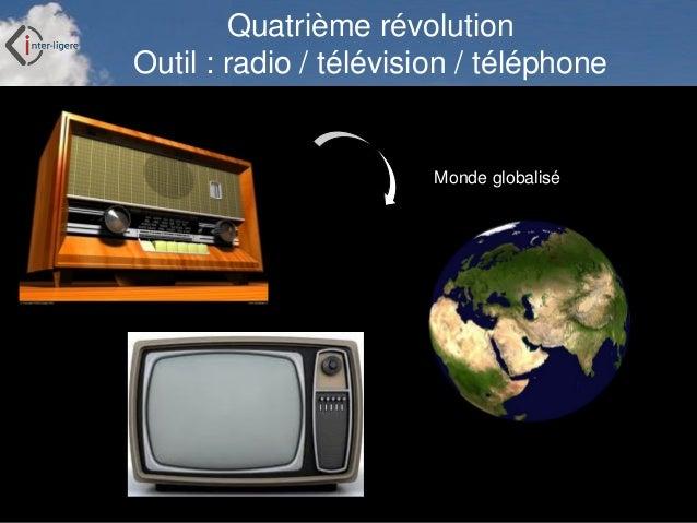 Inter-Ligere SARL - Site: inter-ligere.fr Quatrième révolution Outil : radio / télévision / téléphone Monde globalisé