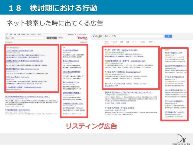 18 検討期における行動 ネット検索した時に出てくる広告