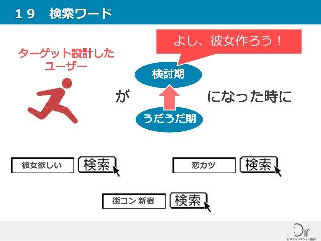 19 検索ワード よし、彼女作ろう! 彼女欲しい 恋カツ 街コン 新宿