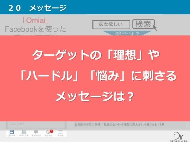 20 メッセージ Facebookを使った 恋カツアプリ 彼女欲しい 競合は? ターゲットの「理想」や 「ハードル」「悩み」に刺さる メッセージは?