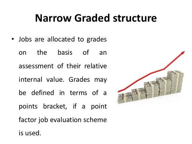 sales commission structures examples