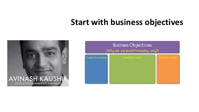 Start with business objectives