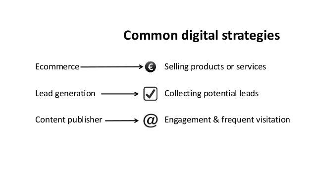 Common digital strategies Ecommerce Lead generation Content publisher Selling products or services Collecting potential le...