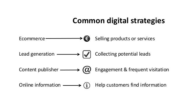 Common digital strategies Ecommerce Lead generation Content publisher Online information Selling products or services Coll...