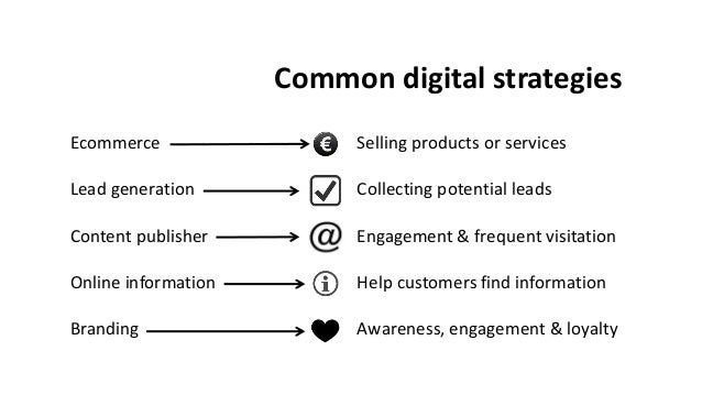 Common digital strategies Ecommerce Lead generation Content publisher Online information Branding Selling products or serv...