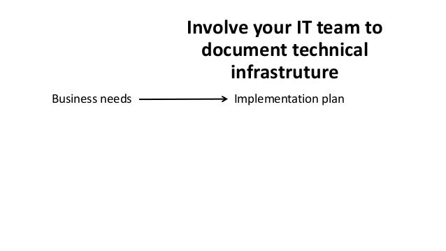 Involve your IT team to document technical infrastruture Business needs Implementation plan