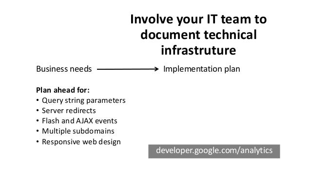 Involve your IT team to document technical infrastruture Business needs Implementation plan Plan ahead for: • Query string...