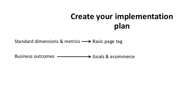 Create your implementation plan Standard dimensions & metrics Business outcomes Basic page tag Goals & ecommerce