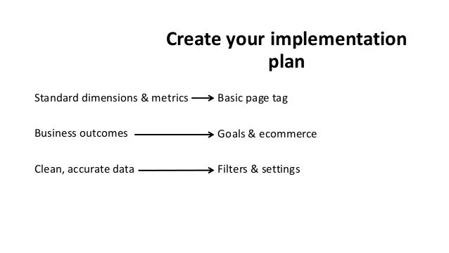 Create your implementation plan Standard dimensions & metrics Business outcomes Clean, accurate data Basic page tag Goals ...