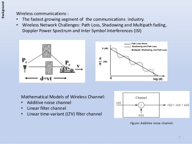 underwater electromagnetic communications This paper introduces the design and implementation of the underwater wireless electromagnetic communication system based on the current field theory the system realizes the wireless transmission of underwater voice signal, and has a good application prospect in underwater short-range wireless communication.