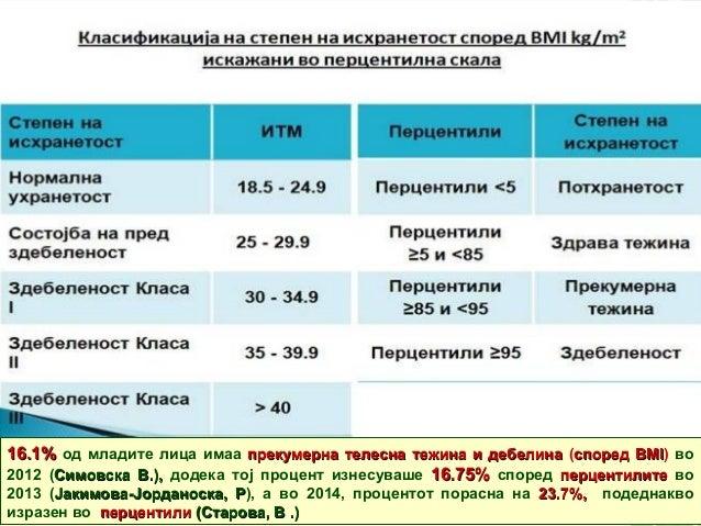 level of high school as a socioeconomic indicator pdf