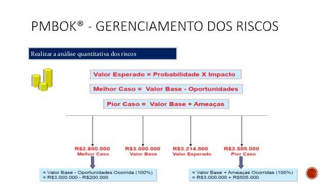 Gerenciamento de risco no forex
