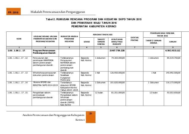 FR 2016 Makalah Perencanaan dan Penganggaran AnalisisPerencanaandanPenganggaranKabupaten Kerinci 21 Tabel 2. RUMUSAN RENCA...
