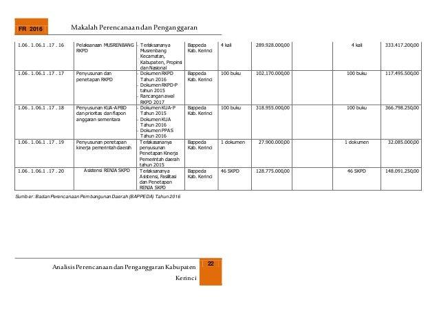 FR 2016 Makalah Perencanaan dan Penganggaran AnalisisPerencanaandanPenganggaranKabupaten Kerinci 22 1.06 . 1.06.1 . 17 . 1...
