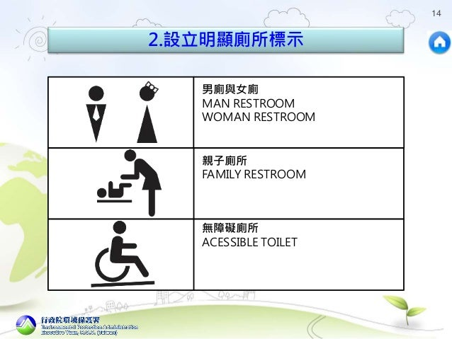 14 敦 男廁與女廁 MAN RESTROOM WOMAN RESTROOM 親子廁所 FAMILY RESTROOM 無障礙廁所 ACESSIBLE TOILET 2.設立明顯廁所標示
