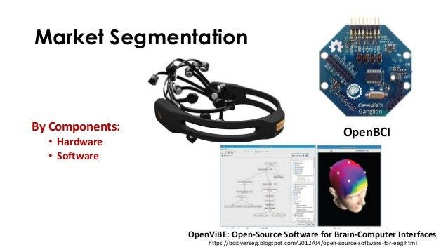 Openbci Ganglion Schematic
