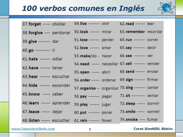 Lista De Adjetivos En Ingls Mas Comunes 100 Adjetivos Lista De Los Adjetivos M 225 S Comunes