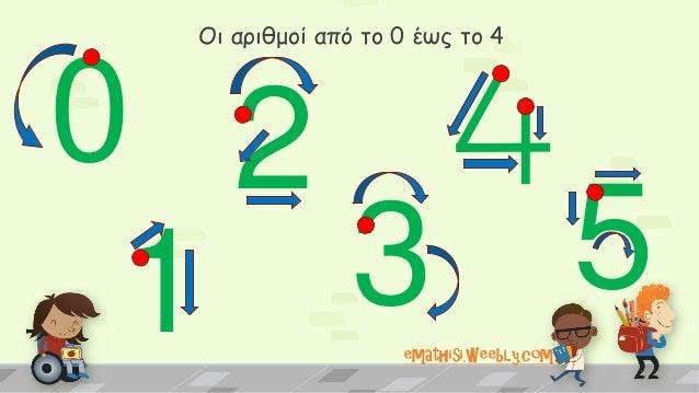 Οι αριθμοί από το 0 έως το 4 emathisi.weebly.com 0 2 31 5