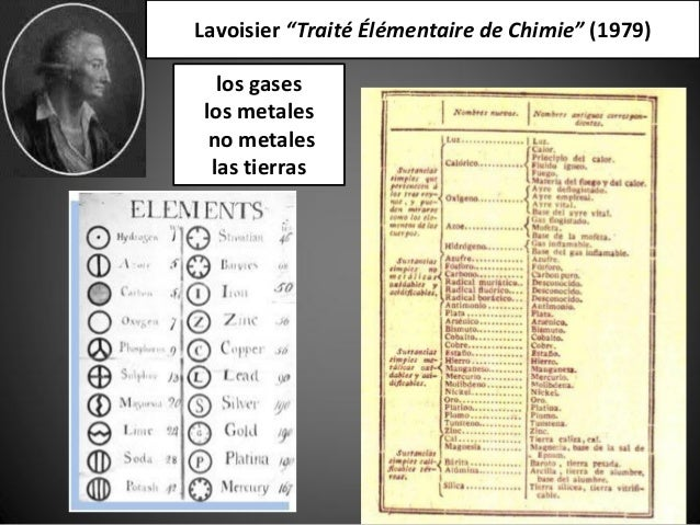 07 tabla peridica moderna cronologa de la tabla peridica 7 lavoisier trait lmentaire urtaz Choice Image