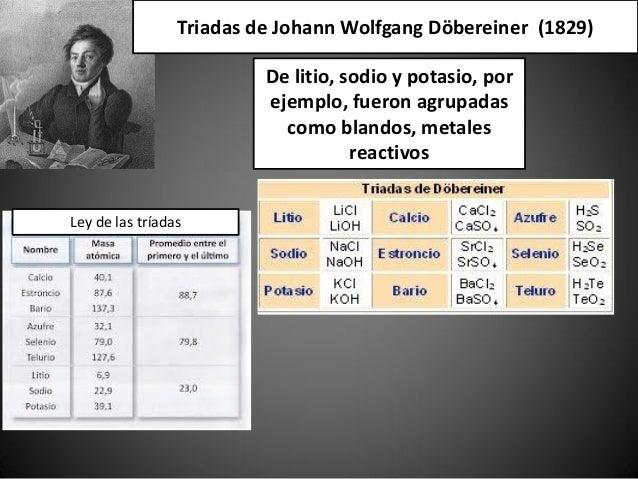 07 tabla peridica moderna urtaz Choice Image