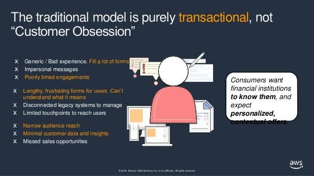 人工智慧雲服務與金融服務應用