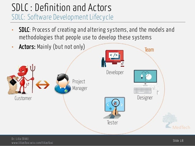MedTech SDLC : Definition and Actors • SDLC: Process of creating and altering systems, and the models and methodologies th...