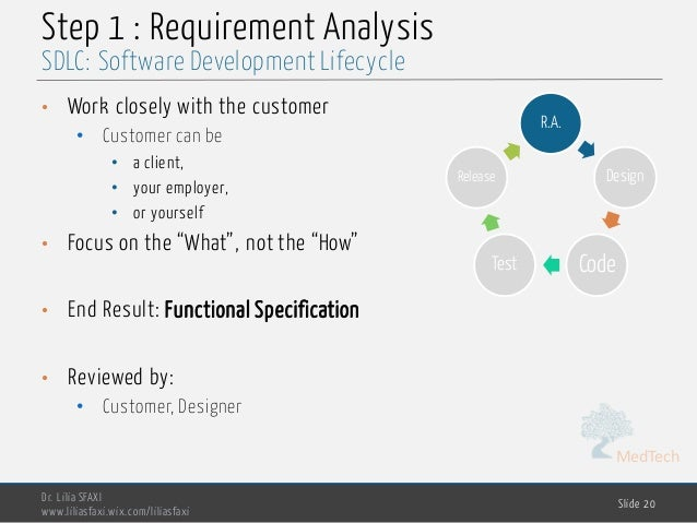 MedTech Step 1 : Requirement Analysis • Work closely with the customer • Customer can be • a client, • your employer, • or...