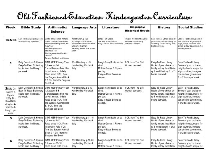 Old Fashioned Education Kindergarten Curriculum Week           Bible Study                      Arithmetic/               ...
