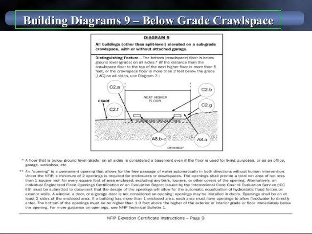 Elevation Certificate Diagram 9 Wiring Circuit