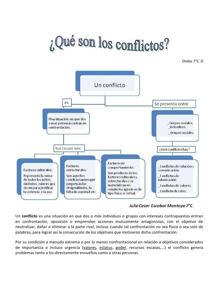 Ondas 7°C. G<br />Un conflicto es una situación en que dos o más individuos o grupos con intereses contrapuestos entran en...
